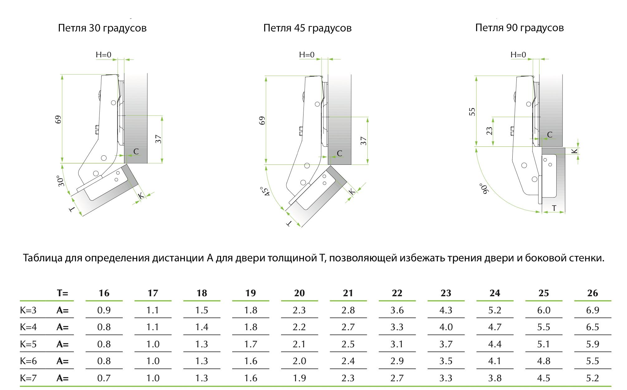 Схема присадки угловых (градусных) петель FGV INTEGRA 2 WAY