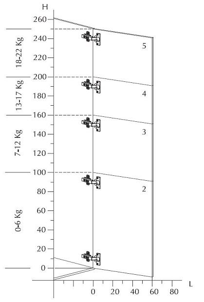 схема расчета количеста петель MS Slide-On