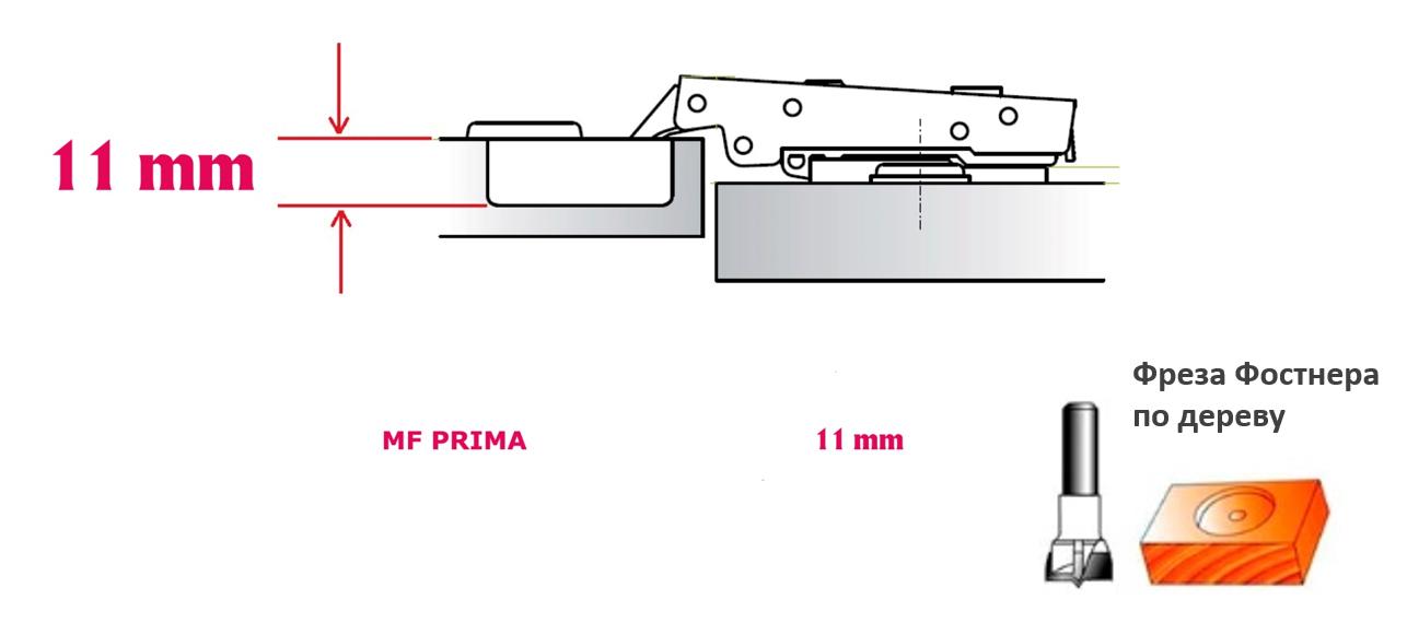 Глубина сверления под петлю PRIMA 2
